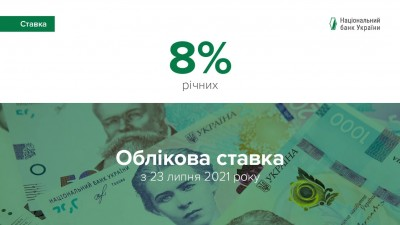 ОБЛІКОВУ СТАВКУ НБУ ПІДВИЩЕНО ДО 8 %
